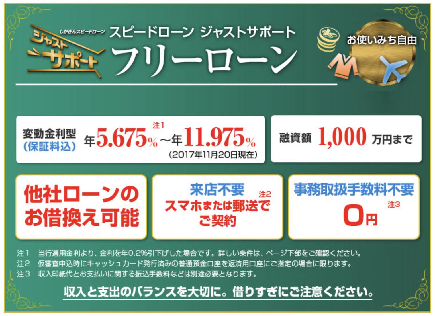 滋賀銀行のフリーローン(スピードローン ジャストサポート)